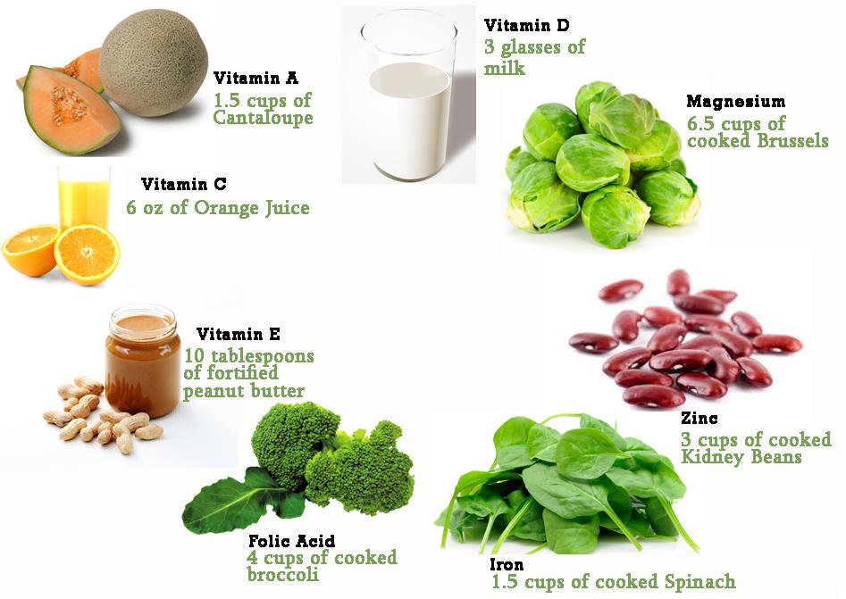 vitalea-for-children-nutrients-needs