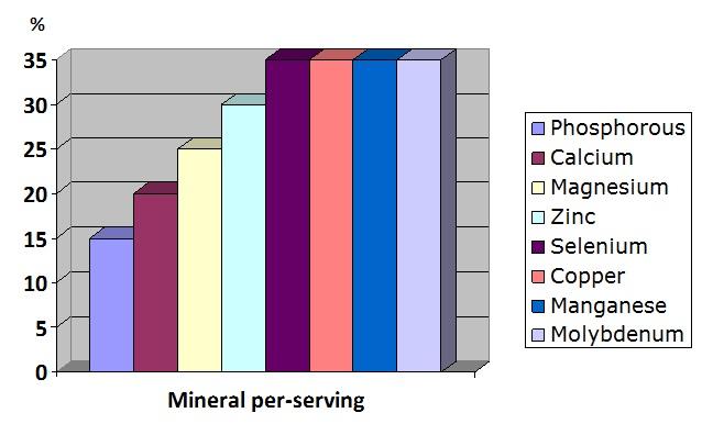 shaklee mealshake mineral perserving