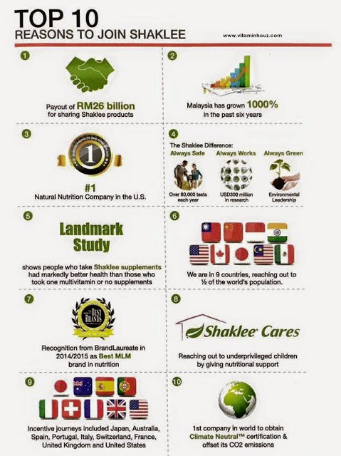 shaklee 10 reason to join