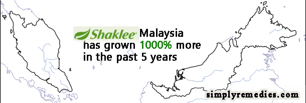 shaklee-yes-program-msia-shaklee-growth