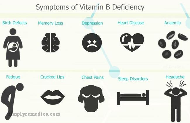 shaklee-B-complex-defocoemu-symptoms