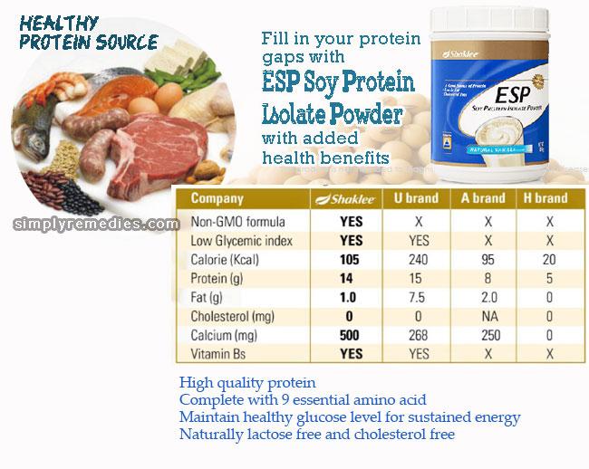 shaklee-pre-natal-protein