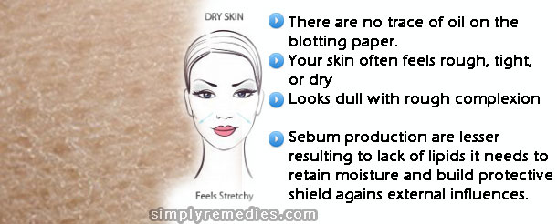 skin-care-dry-ypes