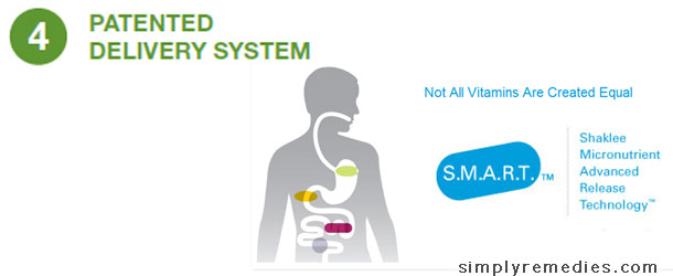 shaklee-proven-delivery-system