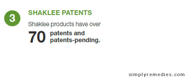 shaklee-proven-patents